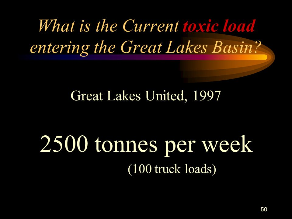 50 What is the Current toxic load entering the Great Lakes Basin.