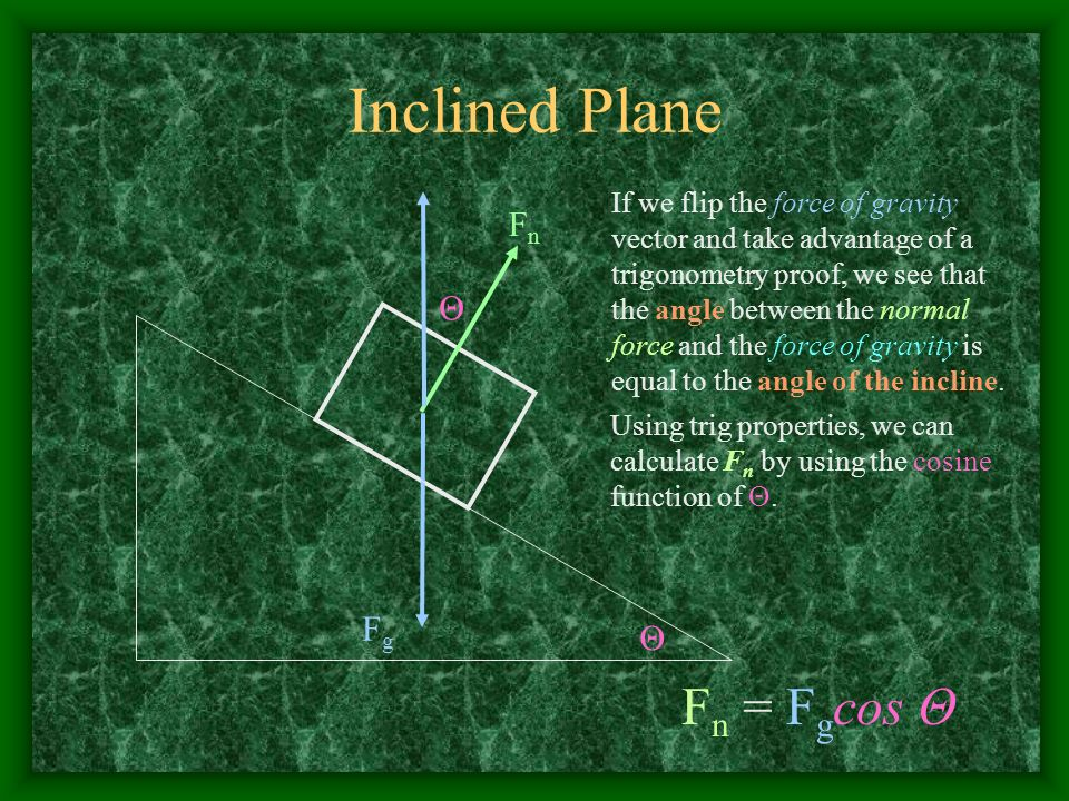 Inclined Plane FnFn FgFg Θ If we flip the force of gravity vector and take advantage of a trigonometry proof, we see that the angle between the normal force and the force of gravity is equal to the angle of the incline.
