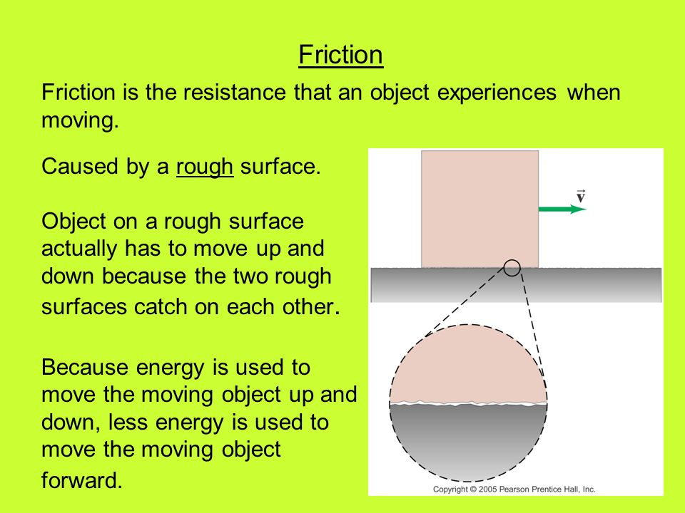 Friction Caused by a rough surface.