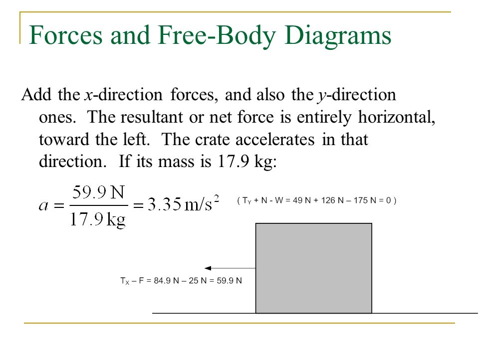 Forces and Free-Body Diagrams Add the x-direction forces, and also the y-direction ones.