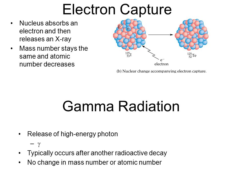 absorption of nuclear radiation 2 essay