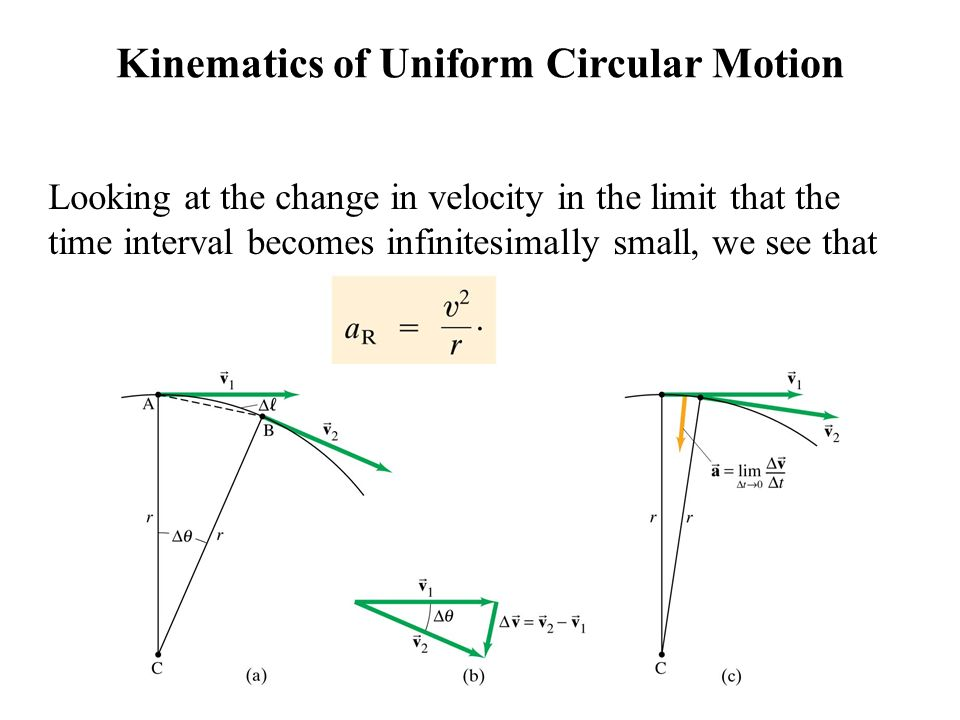 Kinematics of Uniform Circular Motion To find the speed of an object moving in uniformed circular motion, we have to go back to speed = distance/time This distance the object move around the circle is the circumference.