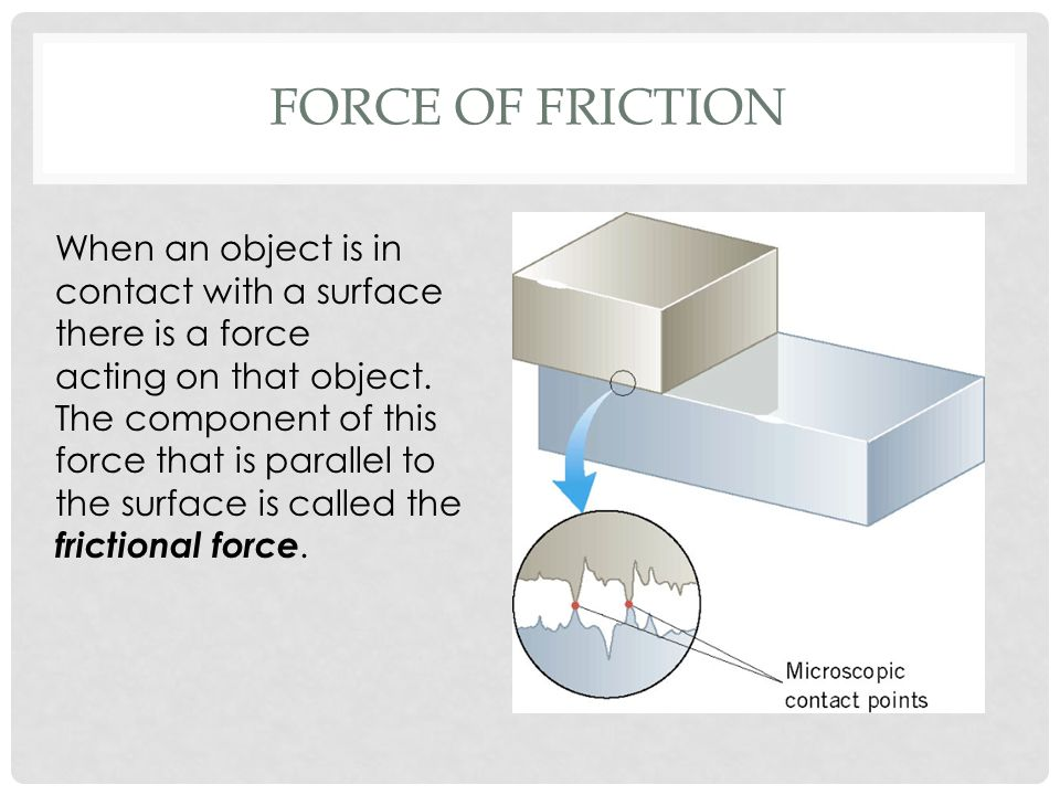FORCE OF FRICTION When an object is in contact with a surface there is a force acting on that object.