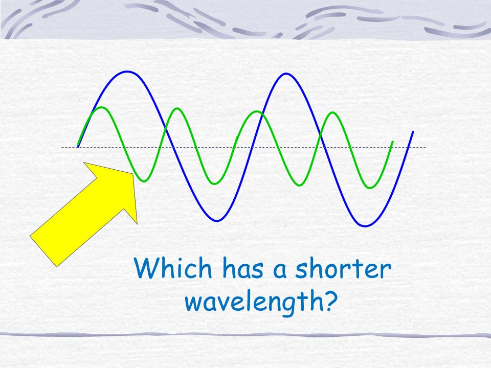 Which has a shorter wavelength