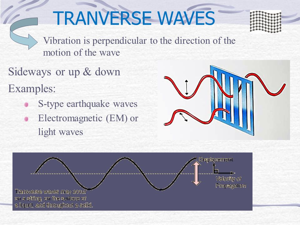 TRANVERSE WAVES Sideways or up & down Examples: S-type earthquake waves Electromagnetic (EM) or light waves Vibration is perpendicular to the direction of the motion of the wave