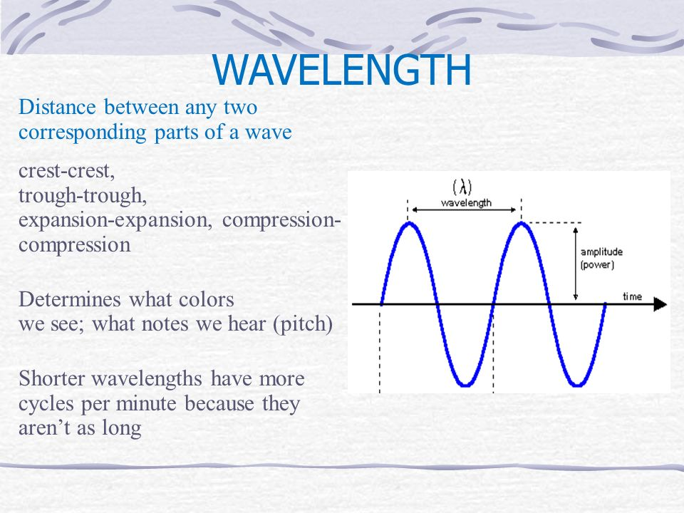 WAVELENGTH Distance between any two corresponding parts of a wave crest-crest, trough-trough, expansion-expansion, compression- compression Determines what colors we see; what notes we hear (pitch) Shorter wavelengths have more cycles per minute because they aren't as long