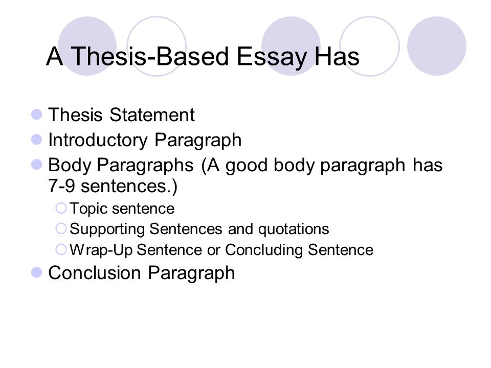 thesis in introduction paragraph The thesis statement is the the moors and heathcliff can each have their own paragraph definition of thesis statement adapted from earlier hamilton college.