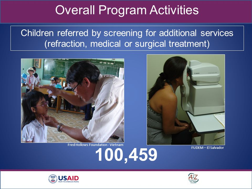 Fred Hollows Foundation - Vietnam FUDEM – El Salvador Children referred by screening for additional services (refraction, medical or surgical treatment) Overall Program Activities 100,459