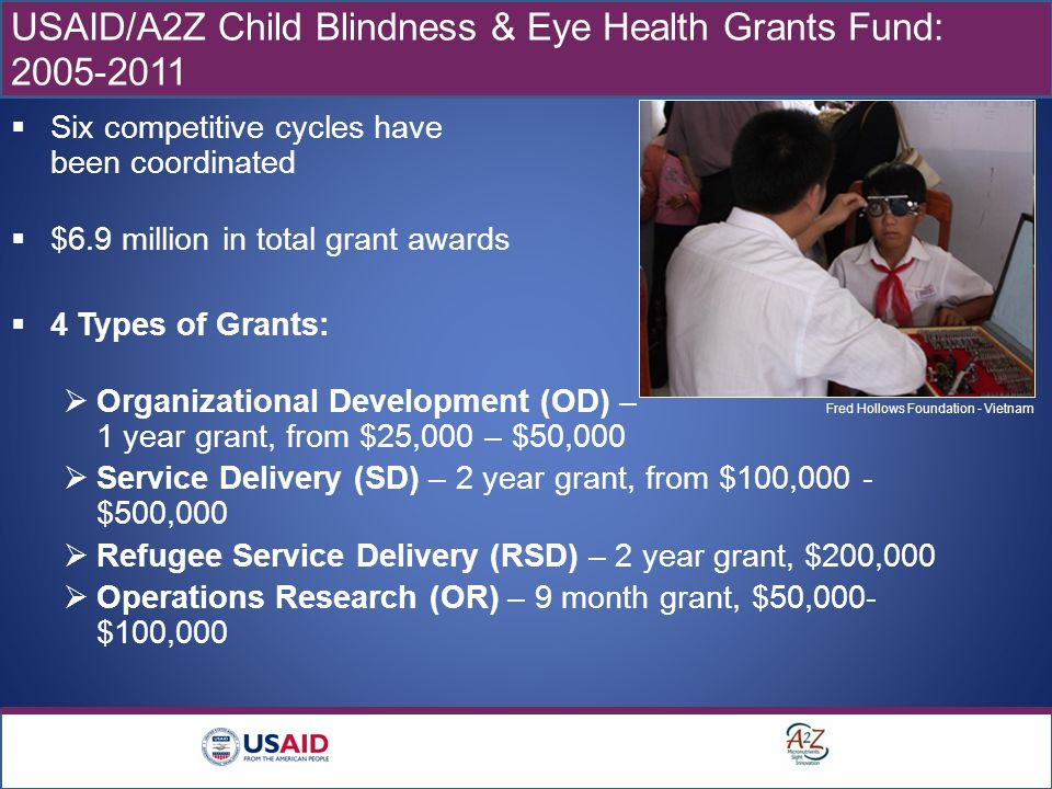  Six competitive cycles have been coordinated  $6.9 million in total grant awards  4 Types of Grants:  Organizational Development (OD) – 1 year grant, from $25,000 – $50,000  Service Delivery (SD) – 2 year grant, from $100,000 - $500,000  Refugee Service Delivery (RSD) – 2 year grant, $200,000  Operations Research (OR) – 9 month grant, $50,000- $100,000 USAID/A2Z Child Blindness & Eye Health Grants Fund: Fred Hollows Foundation - Vietnam