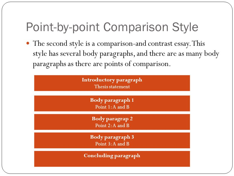 How do you write a compare and contrast essay in block style that is 5 paragraphs long?