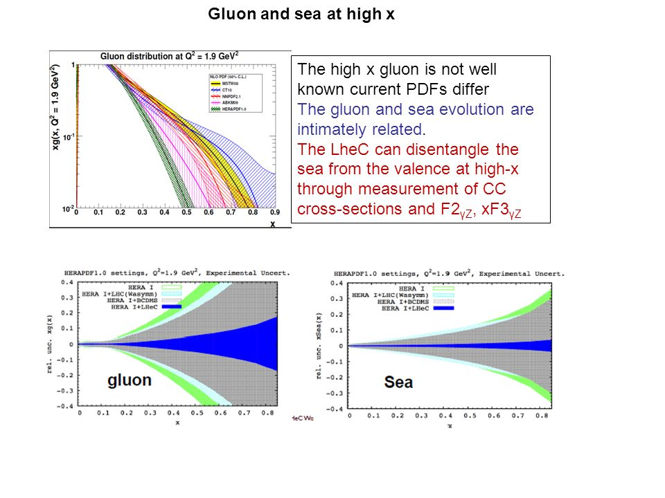 The high x gluon is not well known current PDFs differ The gluon and sea evolution are intimately related.