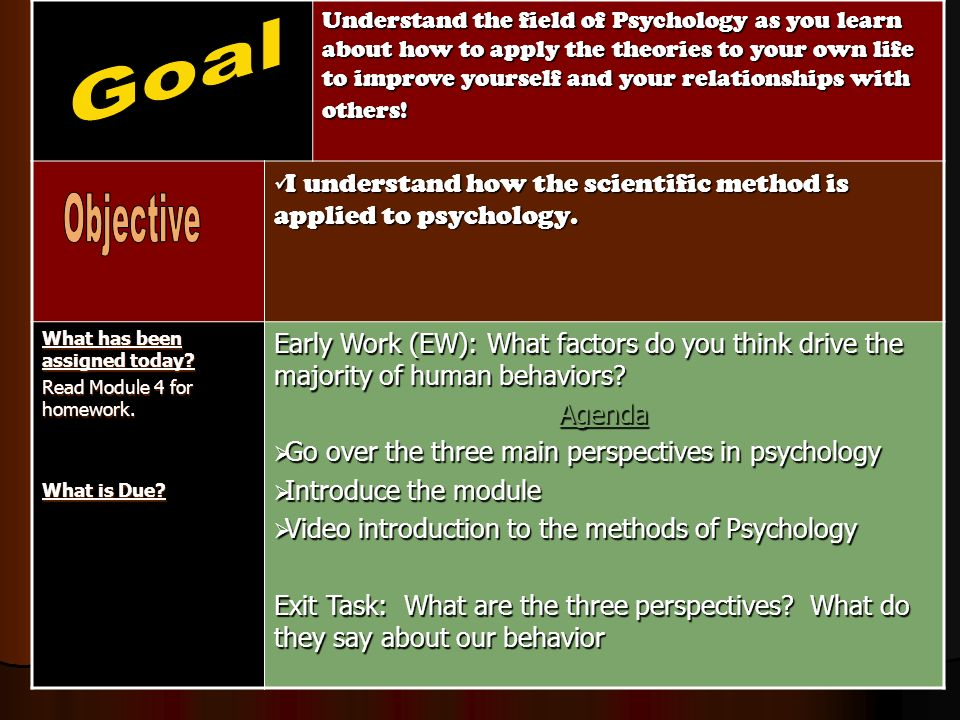 main perspectives in psychology What is humanistic psychology humanistic psychology is a psychological perspective that emphasizes thestudy of the whole person humanistic psychologists look at human behavior notonly through the eyes of the observer, but through the eyes of the person doingthe behaving.