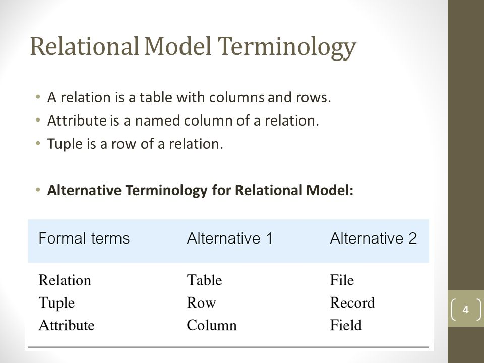 Relational Model Terminology A relation is a table with columns and rows.