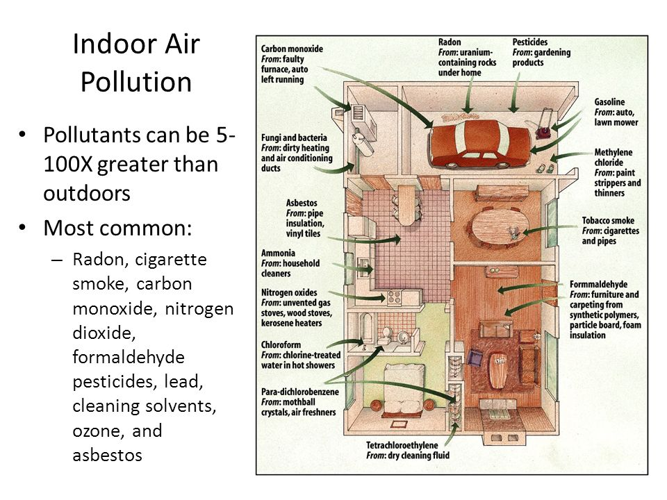 Air Pollution. Overview of Chapter 16 Atmosphere as a Resource ...