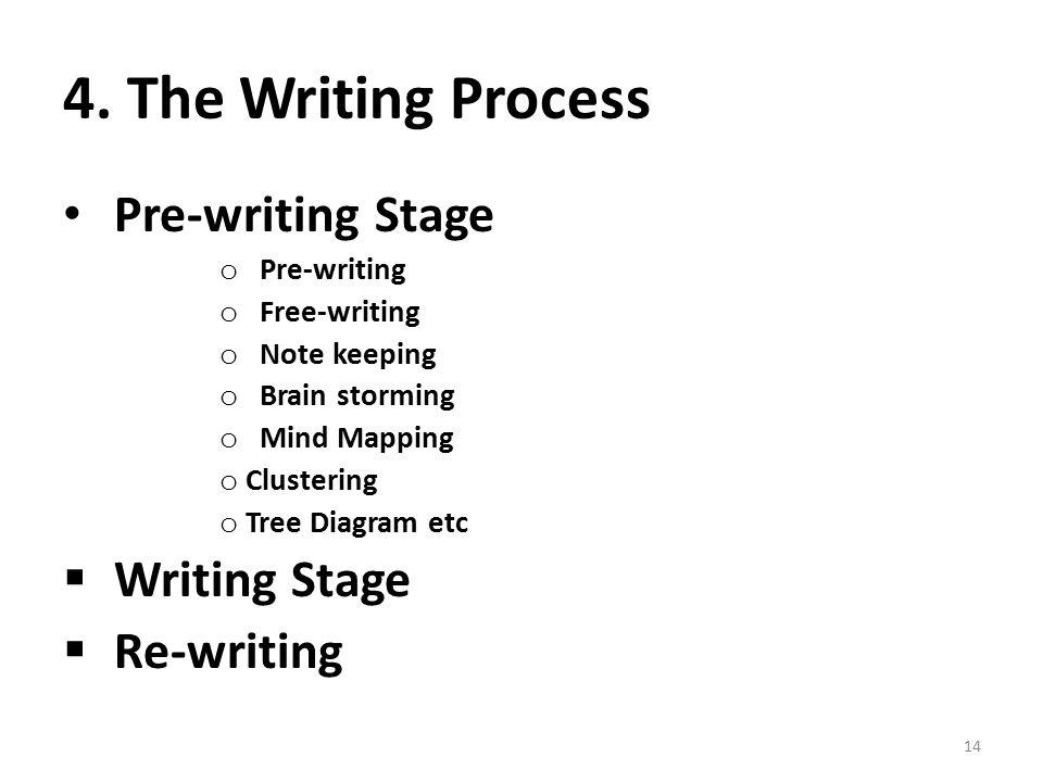 How To Write A Narrative Dissertation