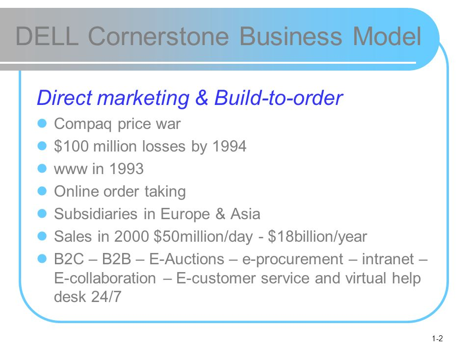 DELL Cornerstone Business Model Direct marketing & Build-to-order Compaq price war $100 million losses by 1994 www in 1993 Online order taking Subsidiaries in Europe & Asia Sales in 2000 $50million/day - $18billion/year B2C – B2B – E-Auctions – e-procurement – intranet – E-collaboration – E-customer service and virtual help desk 24/7 1-2