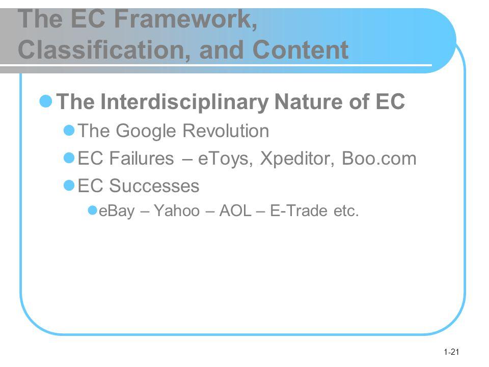 1-21 The EC Framework, Classification, and Content The Interdisciplinary Nature of EC The Google Revolution EC Failures – eToys, Xpeditor, Boo.com EC Successes eBay – Yahoo – AOL – E-Trade etc.