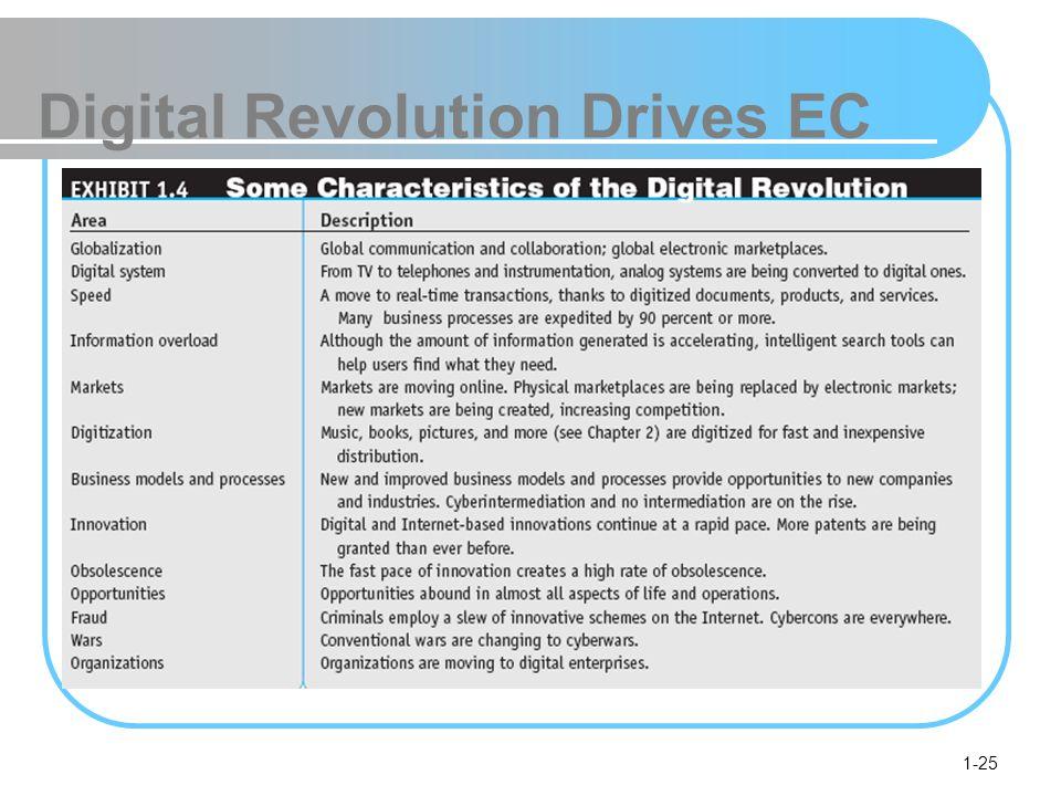 1-25 Digital Revolution Drives EC
