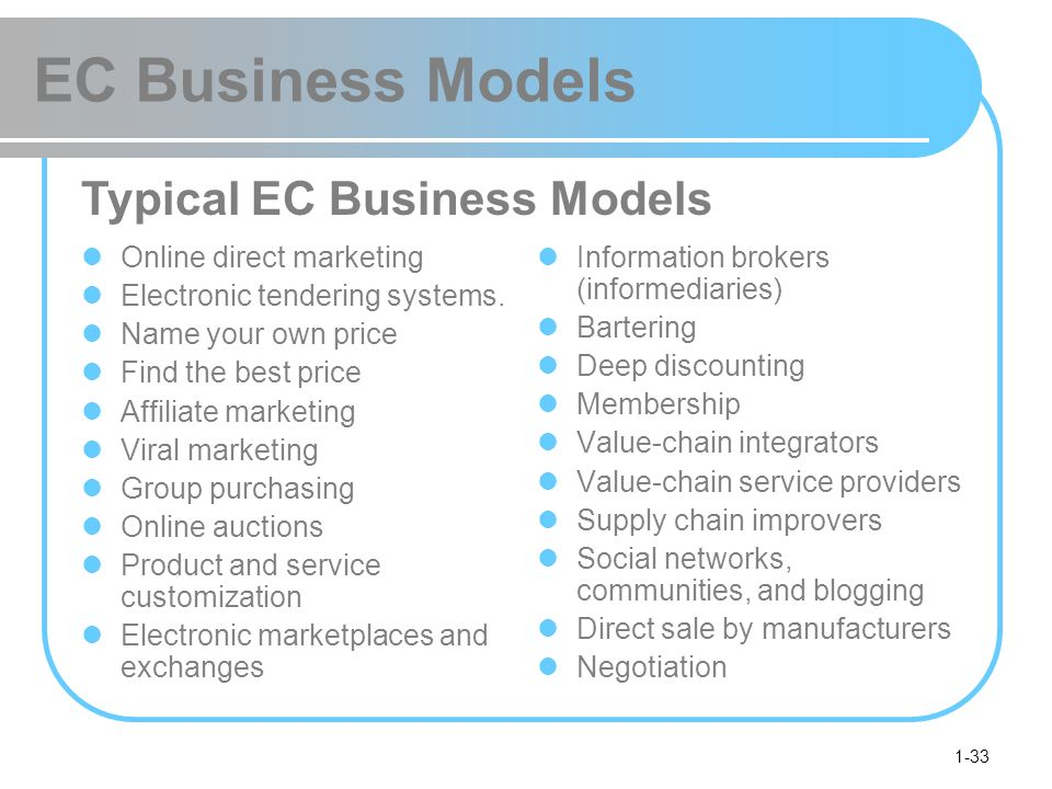 1-33 EC Business Models Online direct marketing Electronic tendering systems.