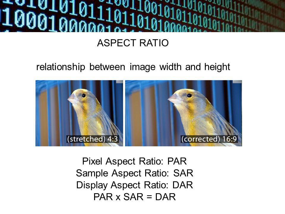 ASPECT RATIO relationship between image width and height Pixel Aspect Ratio: PAR Sample Aspect Ratio: SAR Display Aspect Ratio: DAR PAR x SAR = DAR