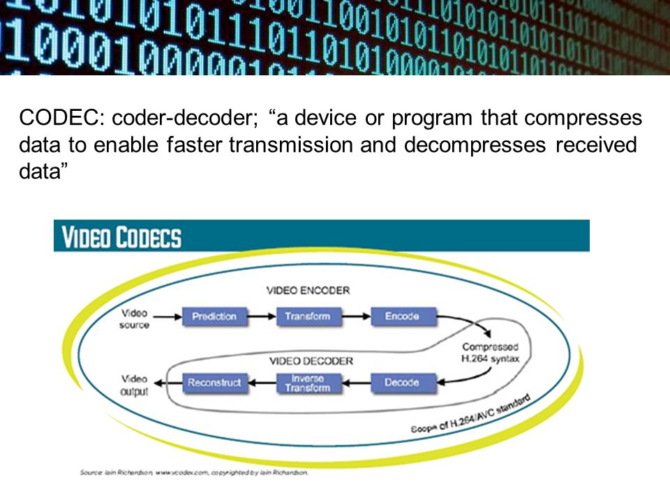 CODEC: coder-decoder; a device or program that compresses data to enable faster transmission and decompresses received data