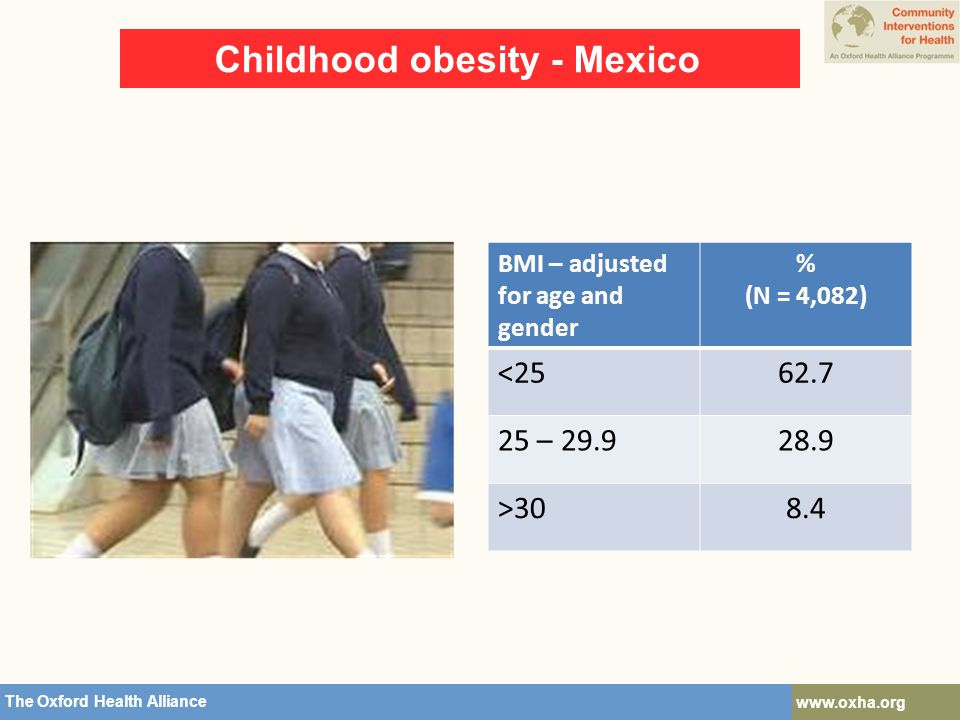 The Oxford Health Alliance   Childhood obesity - Mexico BMI – adjusted for age and gender % (N = 4,082) < – >308.4