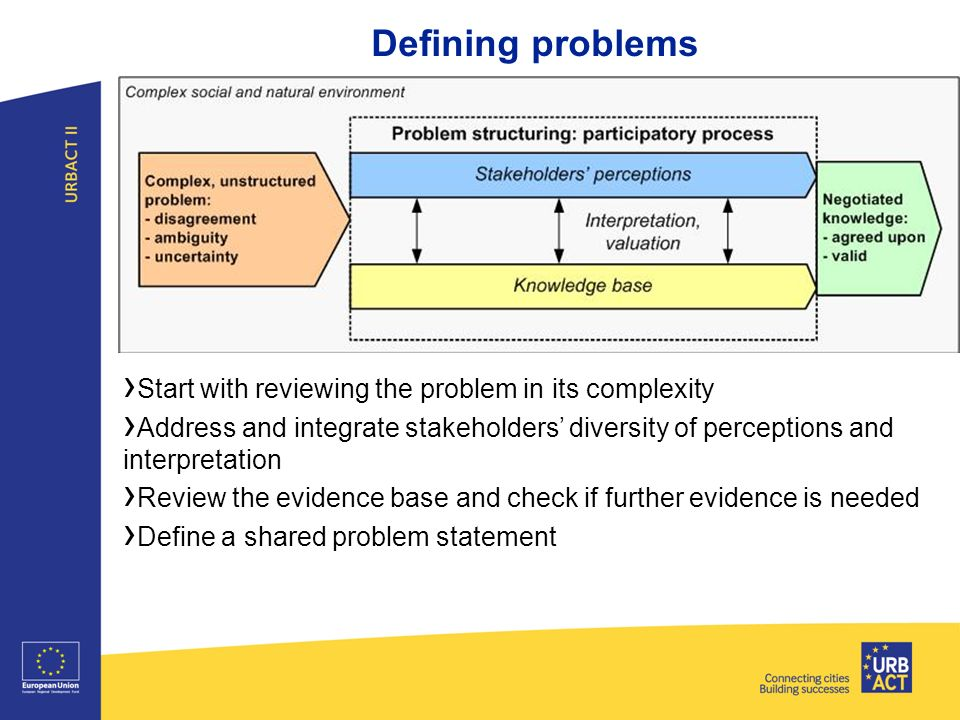 › Start with reviewing the problem in its complexity › Address and integrate stakeholders' diversity of perceptions and interpretation › Review the evidence base and check if further evidence is needed › Define a shared problem statement Defining problems