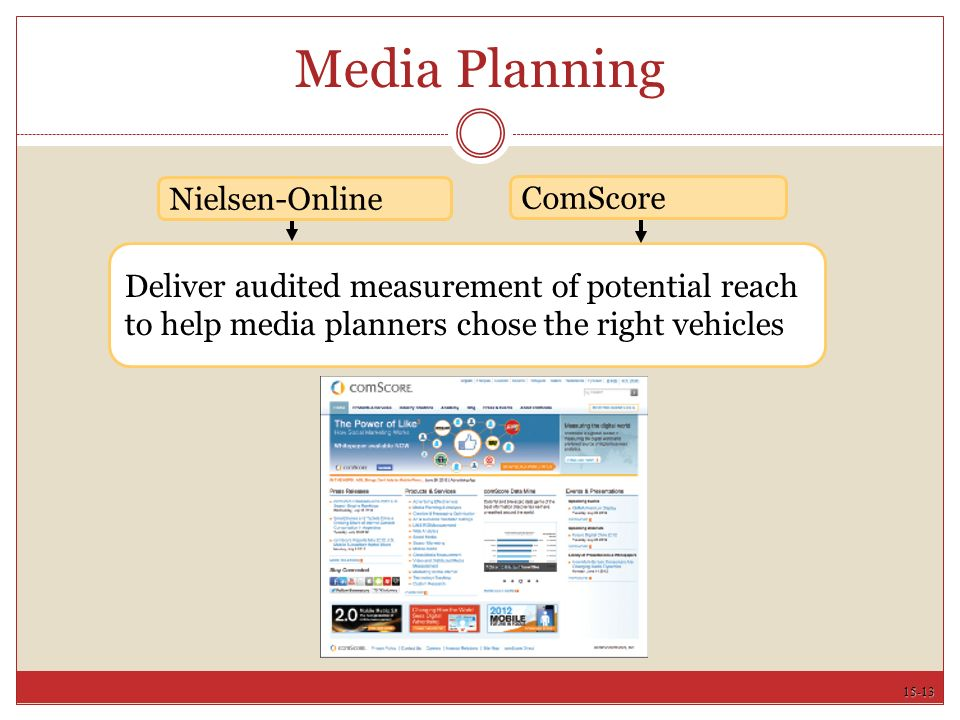 15-13 Media Planning Deliver audited measurement of potential reach to help media planners chose the right vehicles ComScore Nielsen-Online