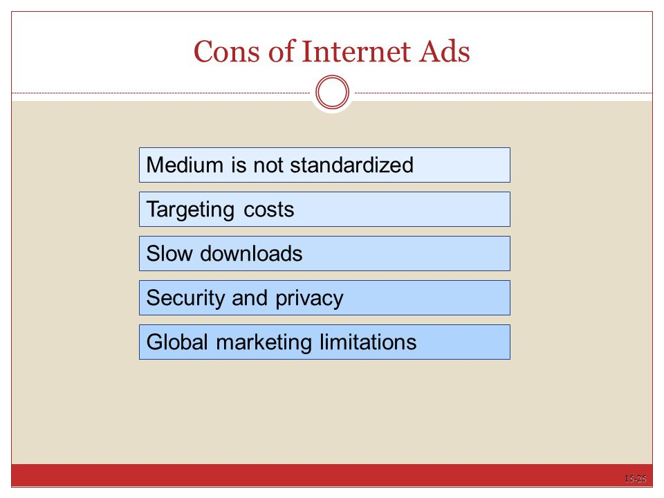 15-25 Cons of Internet Ads Medium is not standardized Targeting costs Slow downloads Security and privacy Global marketing limitations