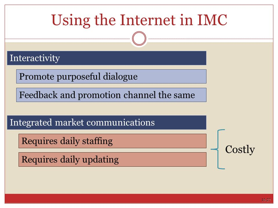 15-27 Using the Internet in IMC Interactivity Promote purposeful dialogue Feedback and promotion channel the same Integrated market communications Requires daily staffing Requires daily updating Costly