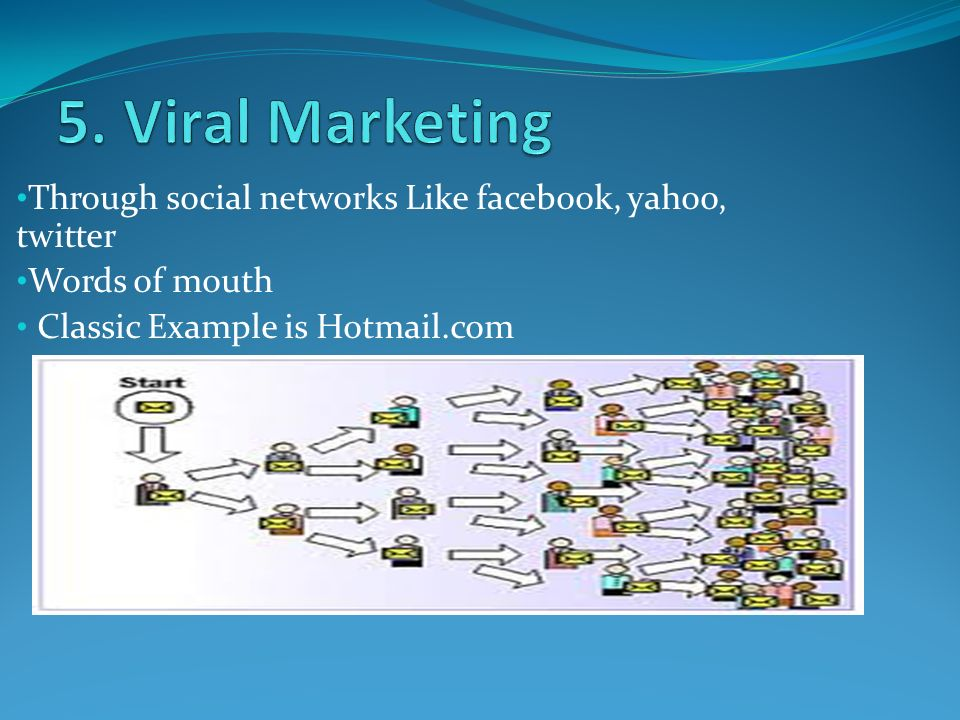 Through social networks Like facebook, yahoo, twitter Words of mouth Classic Example is Hotmail.com