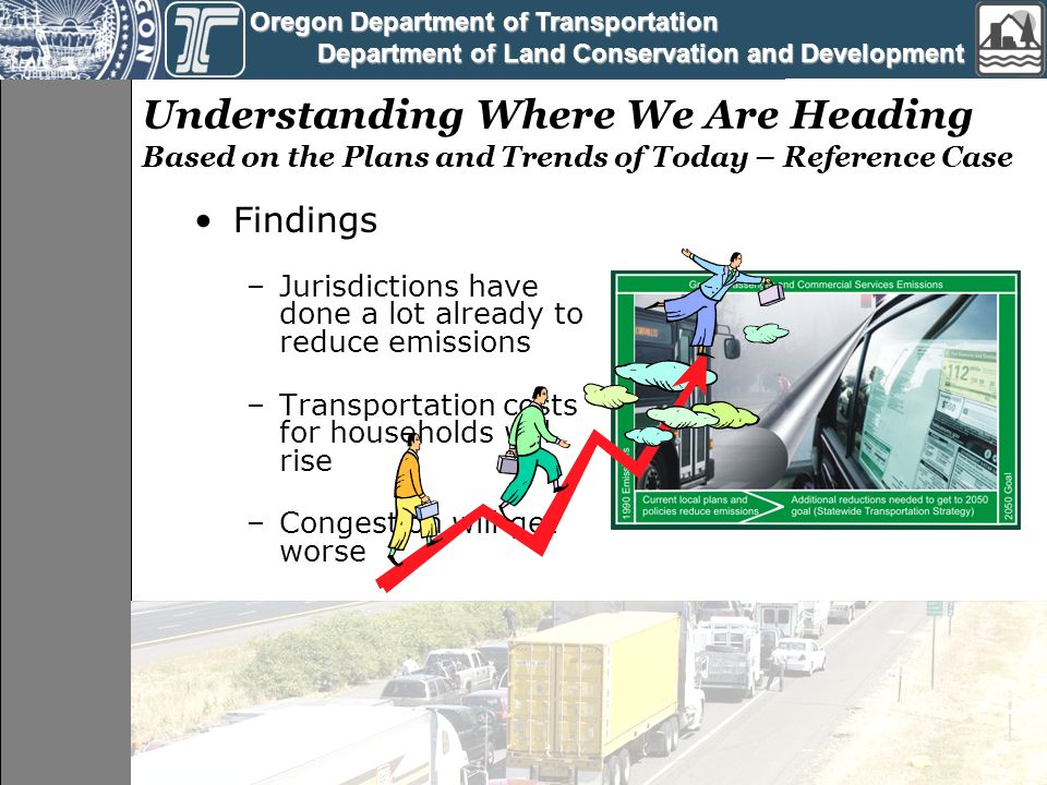 Oregon Department of Transportation Oregon Department of Transportation Department of Land Conservation and Development Department of Land Conservation and Development Findings –Jurisdictions have done a lot already to reduce emissions –Transportation costs for households will rise –Congestion will get worse Understanding Where We Are Heading Based on the Plans and Trends of Today – Reference Case