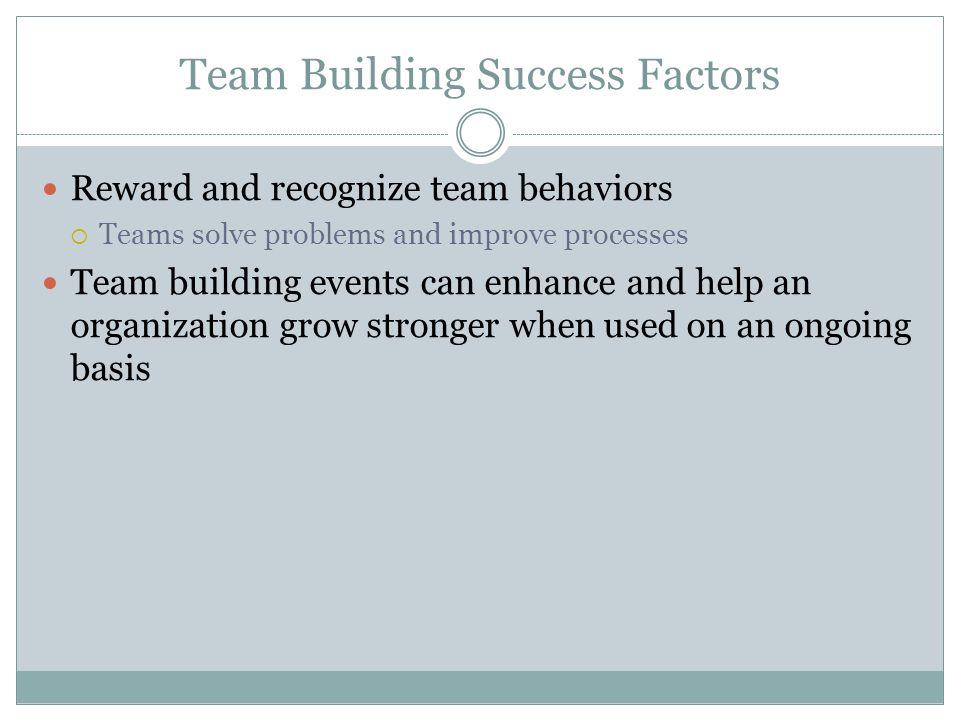 Team Building Success Factors Reward and recognize team behaviors  Teams solve problems and improve processes Team building events can enhance and he