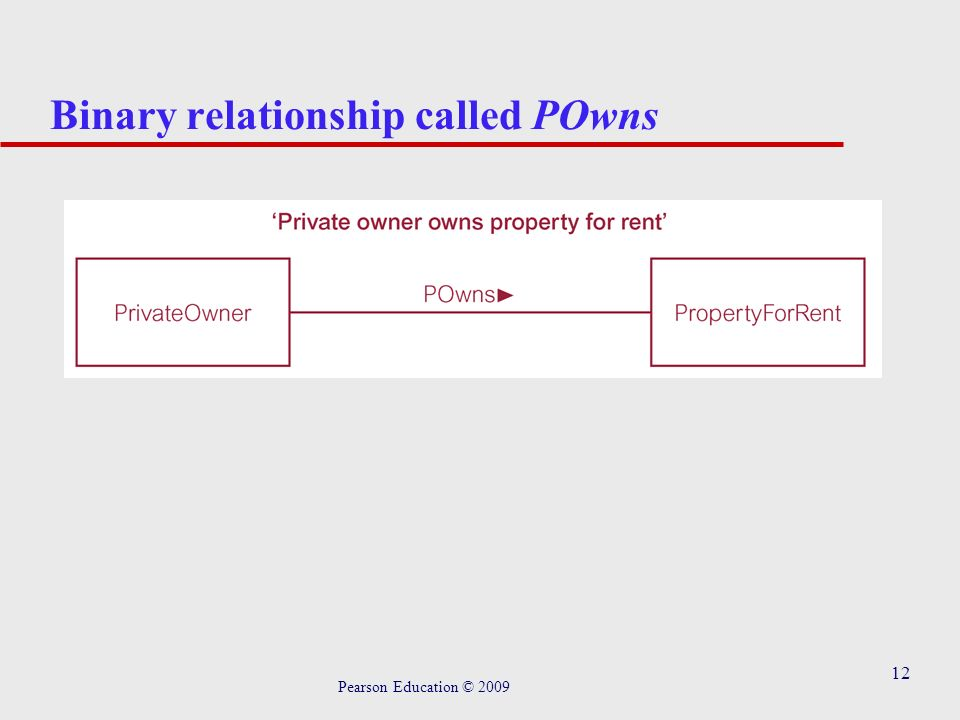 12 Binary relationship called POwns Pearson Education © 2009