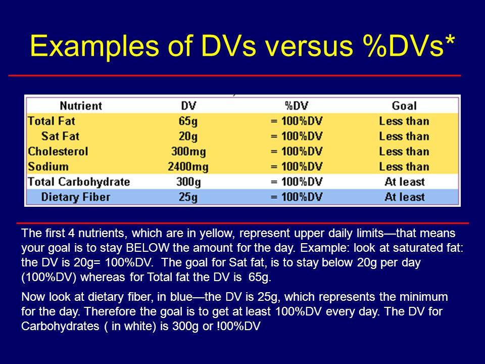 Examples of DVs versus %DVs* The first 4 nutrients, which are in yellow, represent upper daily limits—that means your goal is to stay BELOW the amount for the day.