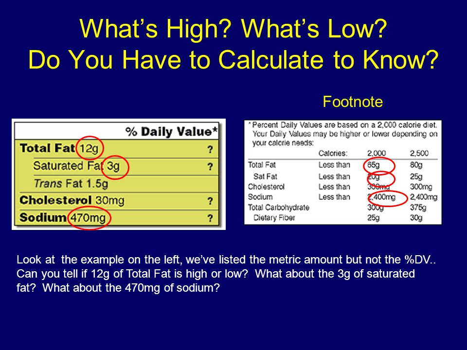 What's High. What's Low. Do You Have to Calculate to Know.