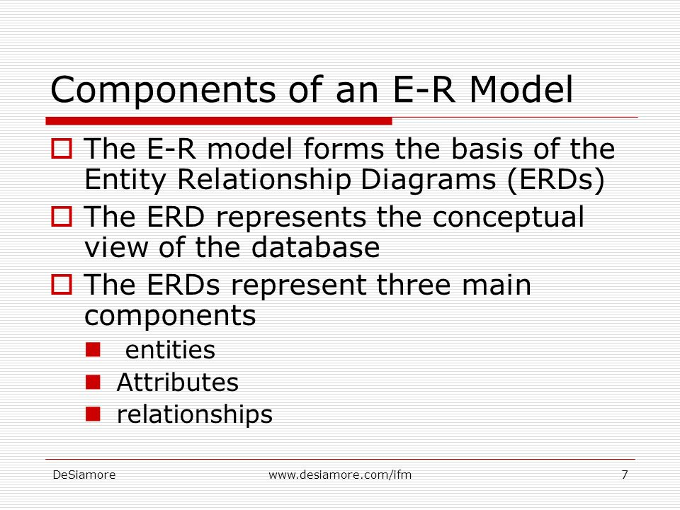 DeSiamorewww.desiamore.com/ifm7 Components of an E-R Model  The E-R model forms the basis of the Entity Relationship Diagrams (ERDs)  The ERD represents the conceptual view of the database  The ERDs represent three main components entities Attributes relationships