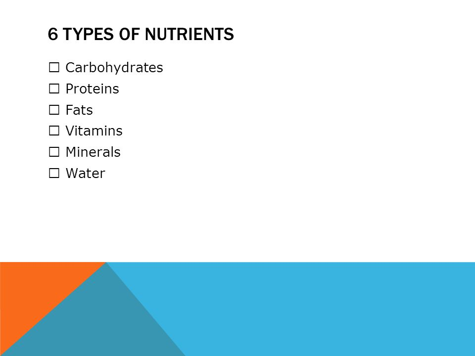 6 TYPES OF NUTRIENTS Carbohydrates Proteins Fats Vitamins Minerals Water