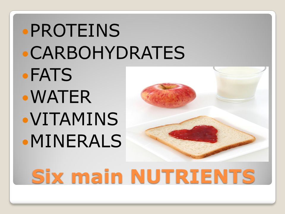 Six main NUTRIENTS PROTEINS CARBOHYDRATES FATS WATER VITAMINS MINERALS
