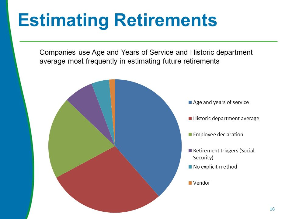 Estimating Retirements 16 Companies use Age and Years of Service and Historic department average most frequently in estimating future retirements