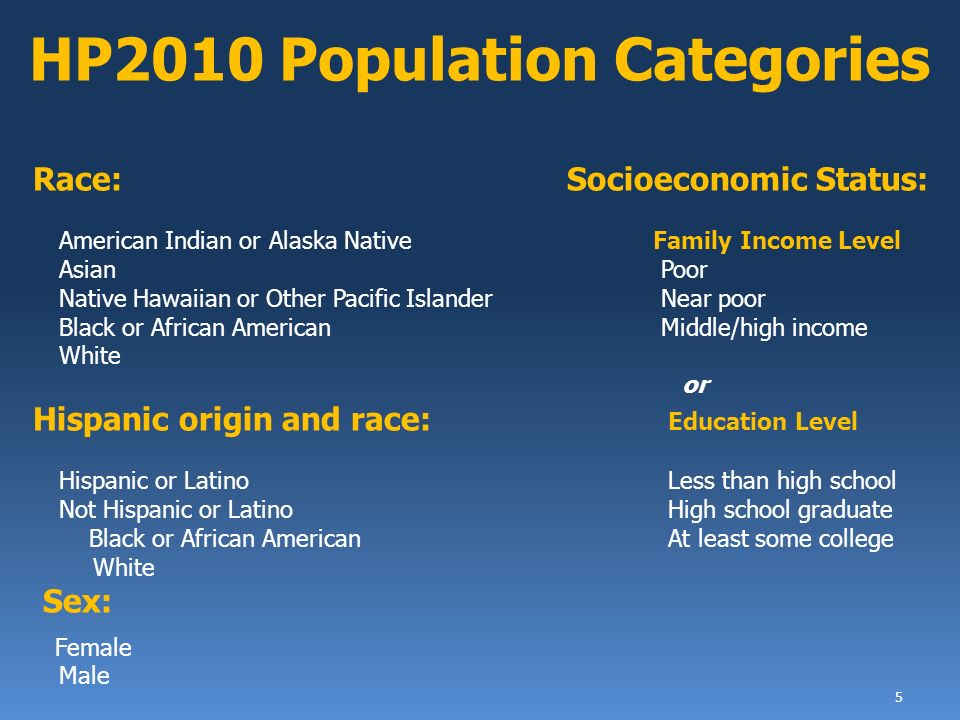 HP2010 Population Categories 5 Race: Socioeconomic Status: American Indian or Alaska Native Family Income Level Asian Poor Native Hawaiian or Other Pacific Islander Near poor Black or African American Middle/high income White or Hispanic origin and race: Education Level Hispanic or Latino Less than high school Not Hispanic or Latino High school graduate Black or African American At least some college White Sex: Female Male