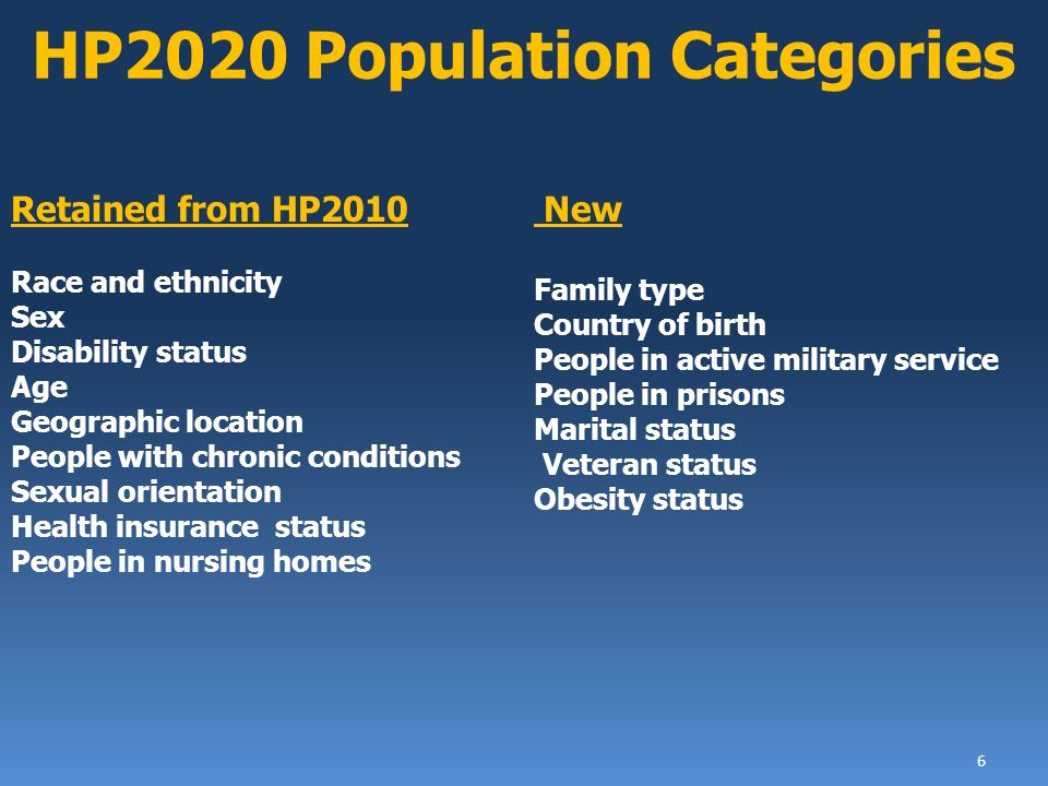 HP2020 Population Categories Retained from HP2010 Race and ethnicity Sex Disability status Age Geographic location People with chronic conditions Sexual orientation Health insurance status People in nursing homes New Family type Country of birth People in active military service People in prisons Marital status Veteran status Obesity status 6
