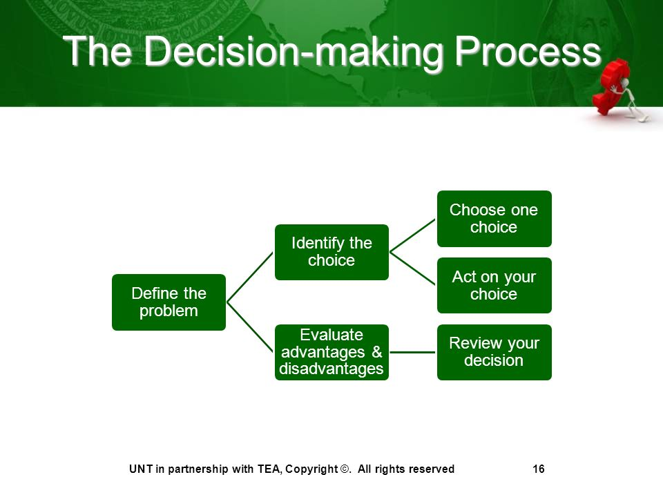 The Decision-making Process Define the problem Identify the choice Choose one choice Act on your choice Evaluate advantages & disadvantages Review your decision UNT in partnership with TEA, Copyright ©.