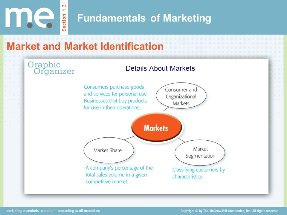 Fundamentals of Marketing Market and Market Identification Section 1.3 Details About Markets..