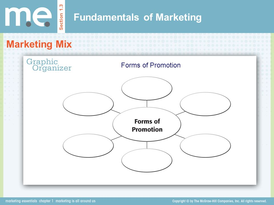 Fundamentals of Marketing Marketing Mix Section 1.3 Forms of Promotion
