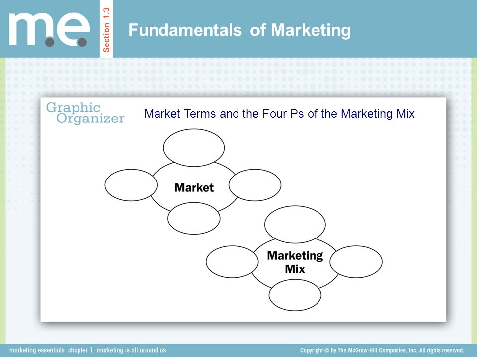 Fundamentals of Marketing Section 1.3 Market Terms and the Four Ps of the Marketing Mix