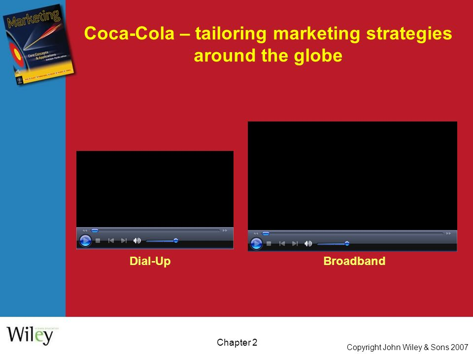 Copyright John Wiley & Sons 2007 Chapter 2 Coca-Cola – tailoring marketing strategies around the globe Dial-UpBroadband
