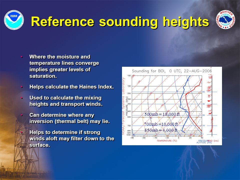 Reference sounding heights Where the moisture and temperature lines converge implies greater levels of saturation.
