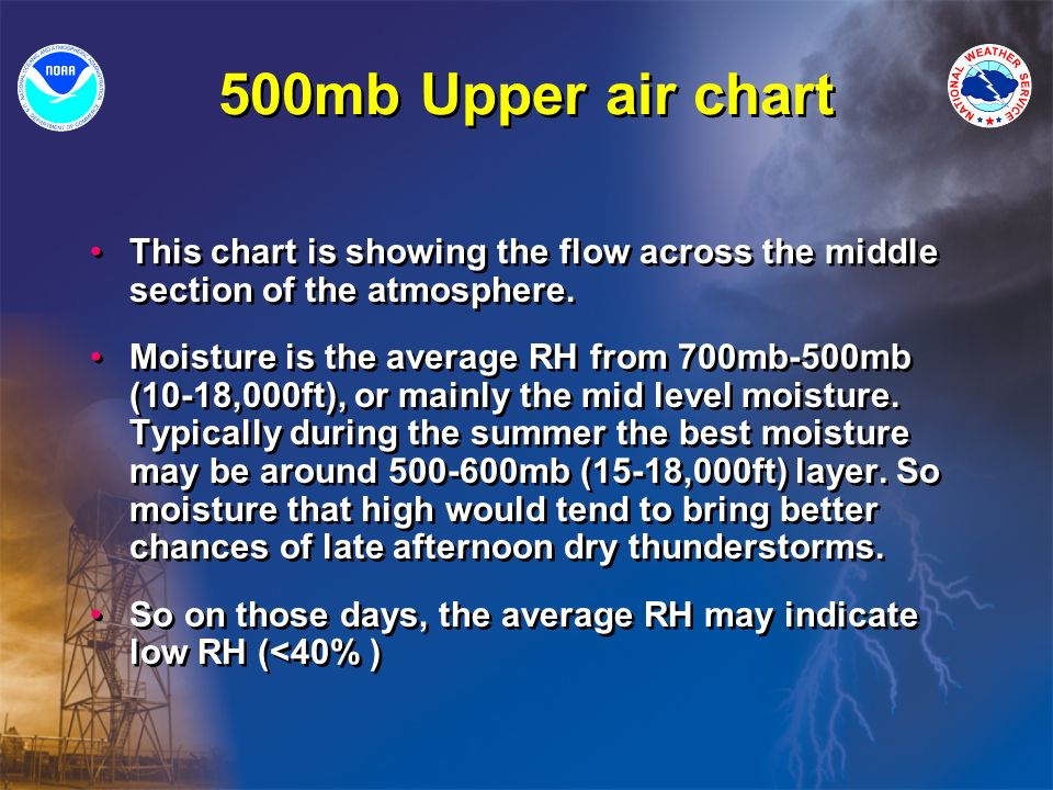 500mb Upper air chart This chart is showing the flow across the middle section of the atmosphere.
