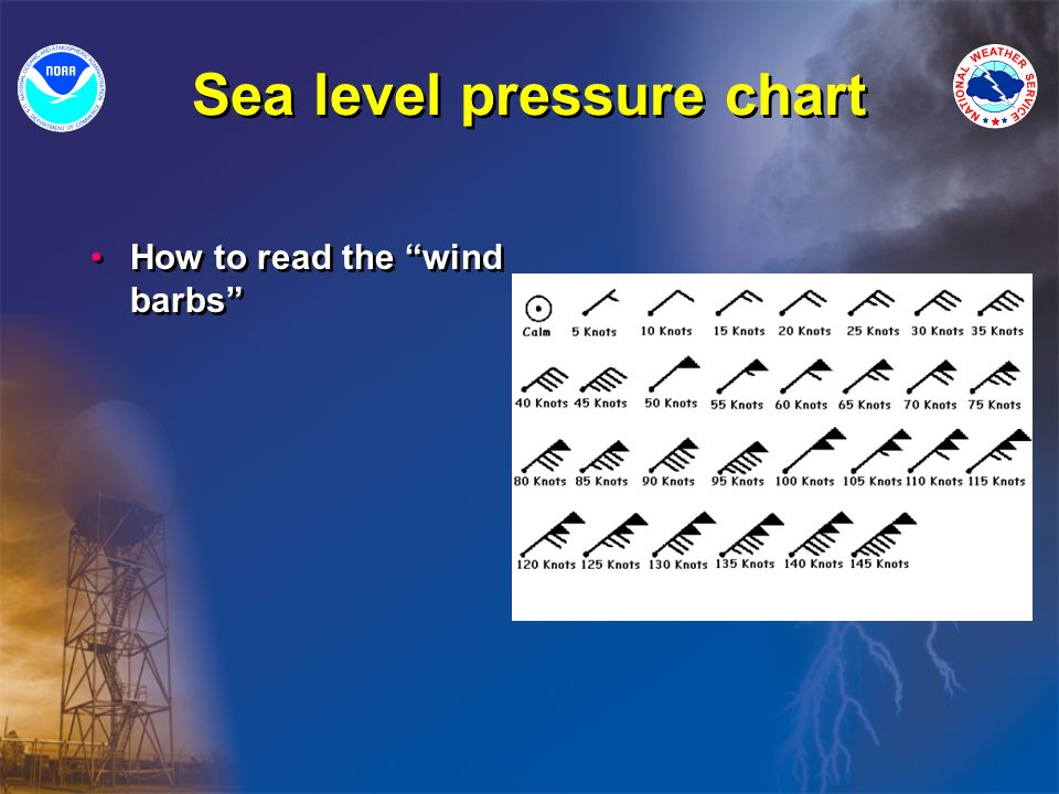 Sea level pressure chart How to read the wind barbs